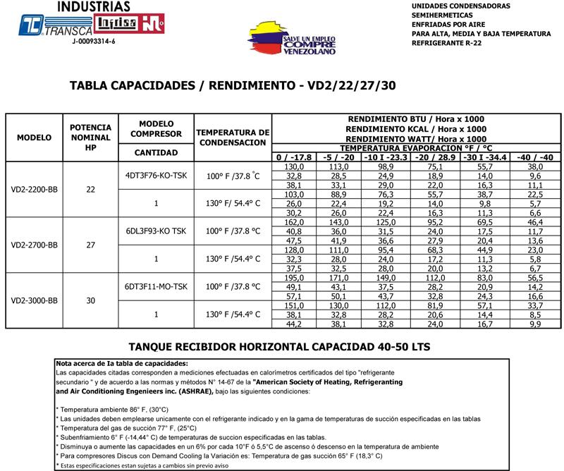 Transca Infrisa Sistemas De Climatizaci 243 N Y Refrigeraci 243 N